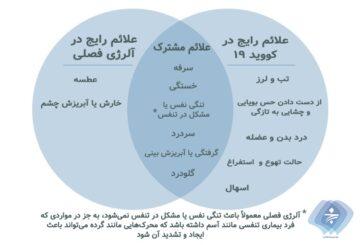 تفاوت آلرژی و کرونا / علائم آلرژی